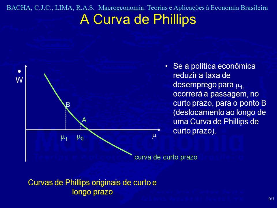 BACHA, C.J.C.; LIMA, R.A.S. Macroeconomia: Teorias e Aplicações à Economia Brasileira 60 A Curva de Phillips Curvas de Phillips originais de curto e l