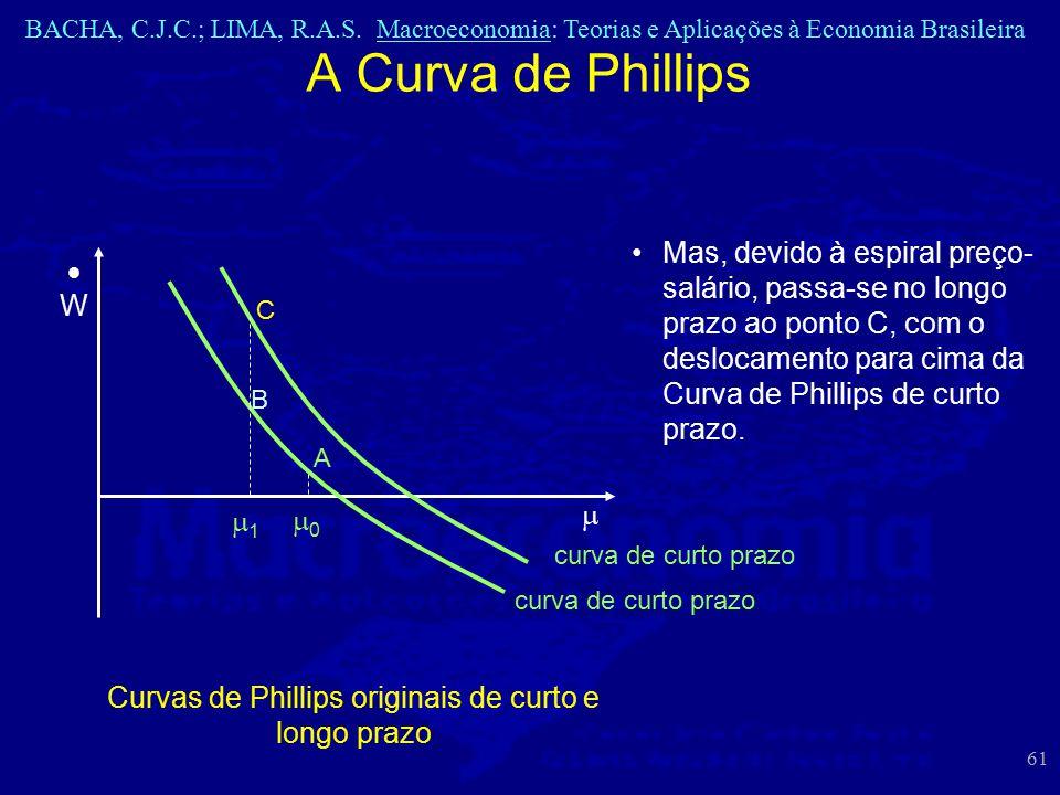 BACHA, C.J.C.; LIMA, R.A.S. Macroeconomia: Teorias e Aplicações à Economia Brasileira 61 A Curva de Phillips Curvas de Phillips originais de curto e l