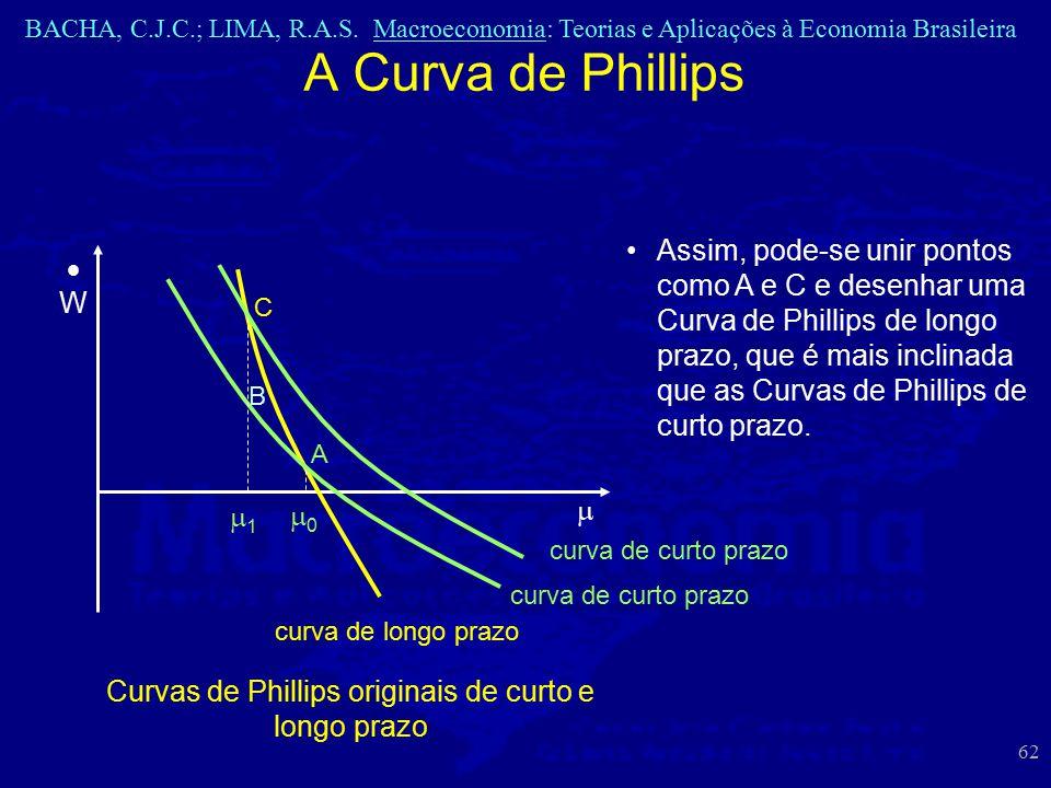 BACHA, C.J.C.; LIMA, R.A.S. Macroeconomia: Teorias e Aplicações à Economia Brasileira 62 A Curva de Phillips Curvas de Phillips originais de curto e l