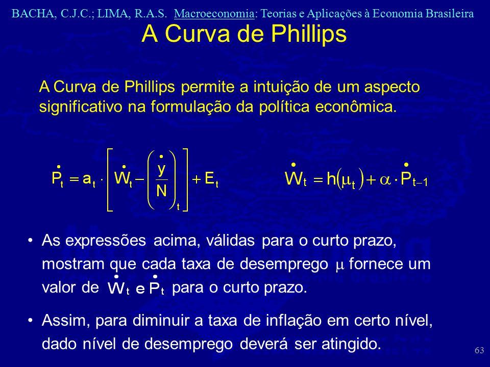 BACHA, C.J.C.; LIMA, R.A.S. Macroeconomia: Teorias e Aplicações à Economia Brasileira 63 A Curva de Phillips As expressões acima, válidas para o curto