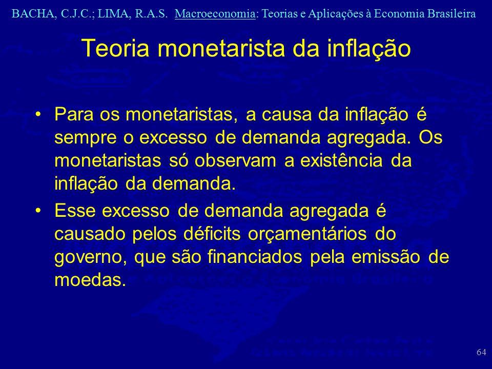 BACHA, C.J.C.; LIMA, R.A.S. Macroeconomia: Teorias e Aplicações à Economia Brasileira 64 Para os monetaristas, a causa da inflação é sempre o excesso