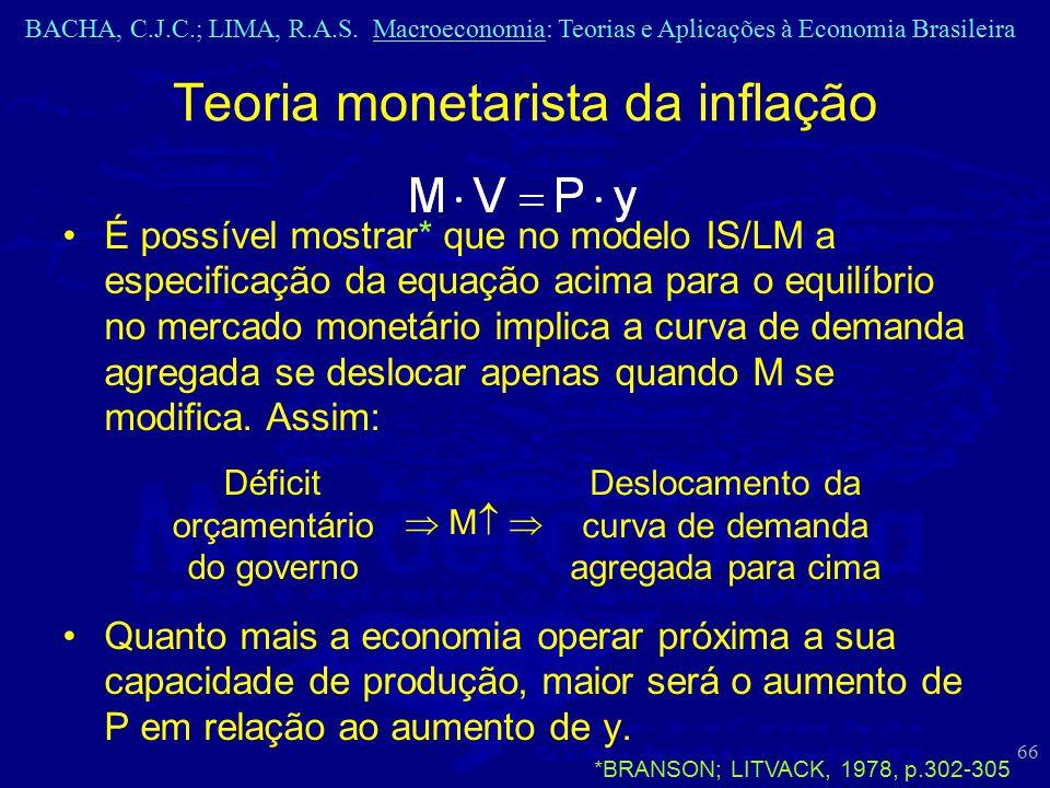 BACHA, C.J.C.; LIMA, R.A.S. Macroeconomia: Teorias e Aplicações à Economia Brasileira 66 É possível mostrar* que no modelo IS/LM a especificação da eq