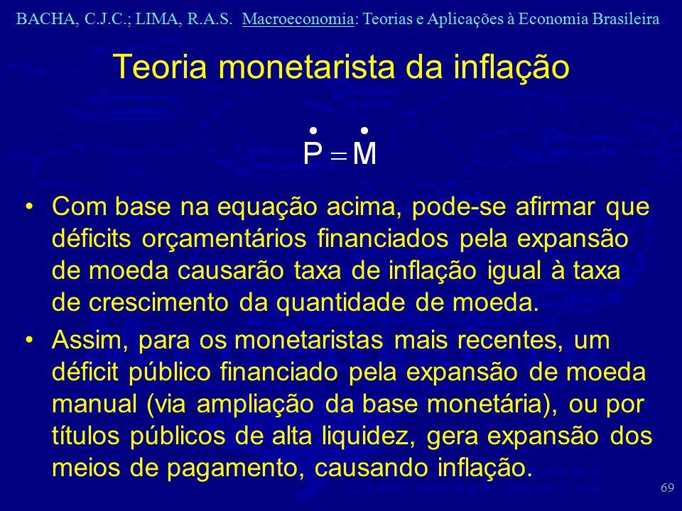 BACHA, C.J.C.; LIMA, R.A.S. Macroeconomia: Teorias e Aplicações à Economia Brasileira 69 Teoria monetarista da inflação Com base na equação acima, pod