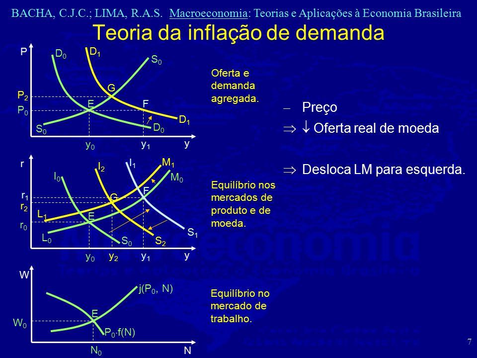 BACHA, C.J.C.; LIMA, R.A.S. Macroeconomia: Teorias e Aplicações à Economia Brasileira 7  Preço  Oferta real de moeda  Desloca LM para esquerda. Te