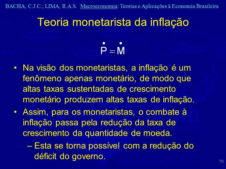 BACHA, C.J.C.; LIMA, R.A.S. Macroeconomia: Teorias e Aplicações à Economia Brasileira 70 Teoria monetarista da inflação Na visão dos monetaristas, a i