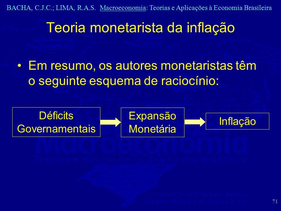 BACHA, C.J.C.; LIMA, R.A.S. Macroeconomia: Teorias e Aplicações à Economia Brasileira 71 Teoria monetarista da inflação Em resumo, os autores monetari