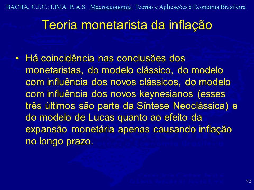 BACHA, C.J.C.; LIMA, R.A.S. Macroeconomia: Teorias e Aplicações à Economia Brasileira 72 Teoria monetarista da inflação Há coincidência nas conclusões