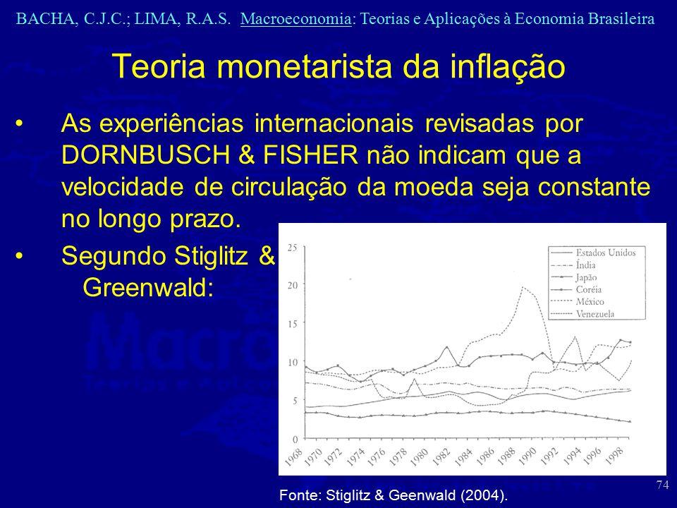 BACHA, C.J.C.; LIMA, R.A.S. Macroeconomia: Teorias e Aplicações à Economia Brasileira 74 Teoria monetarista da inflação As experiências internacionais