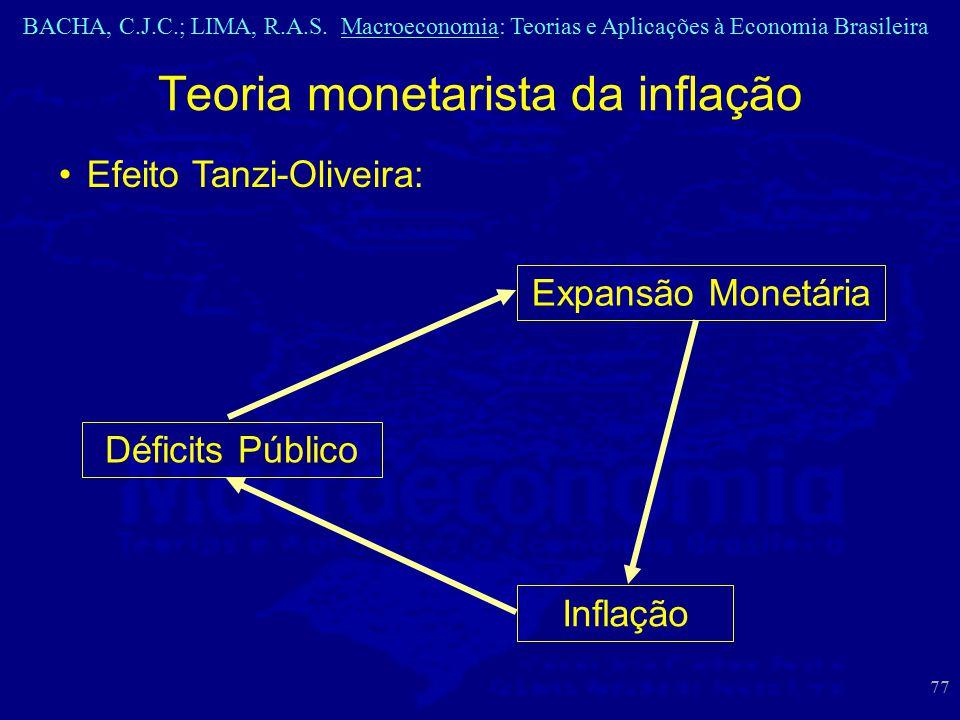 BACHA, C.J.C.; LIMA, R.A.S. Macroeconomia: Teorias e Aplicações à Economia Brasileira 77 Teoria monetarista da inflação Efeito Tanzi-Oliveira: Déficit