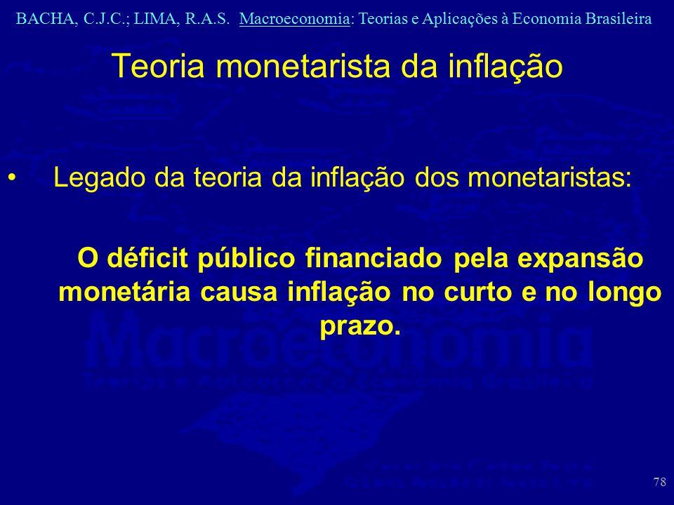 BACHA, C.J.C.; LIMA, R.A.S. Macroeconomia: Teorias e Aplicações à Economia Brasileira 78 Teoria monetarista da inflação Legado da teoria da inflação d