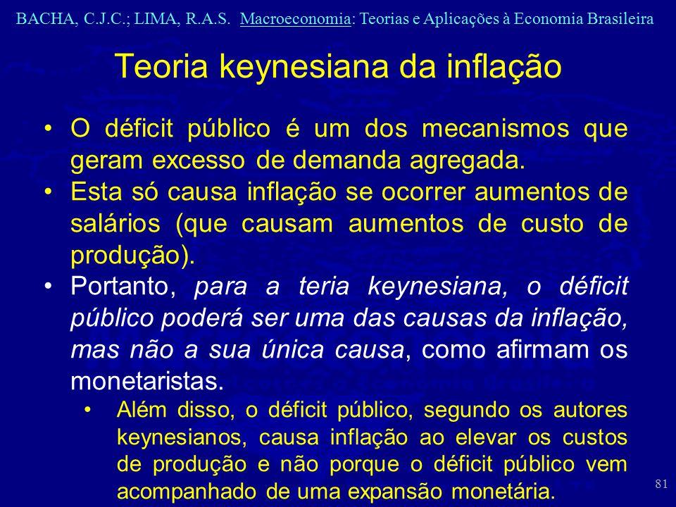 BACHA, C.J.C.; LIMA, R.A.S. Macroeconomia: Teorias e Aplicações à Economia Brasileira 81 Teoria keynesiana da inflação O déficit público é um dos meca