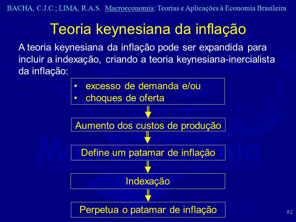 BACHA, C.J.C.; LIMA, R.A.S. Macroeconomia: Teorias e Aplicações à Economia Brasileira 82 Teoria keynesiana da inflação excesso de demanda e/ou choques