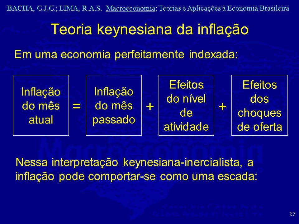 BACHA, C.J.C.; LIMA, R.A.S. Macroeconomia: Teorias e Aplicações à Economia Brasileira 83 Teoria keynesiana da inflação Inflação do mês atual Em uma ec