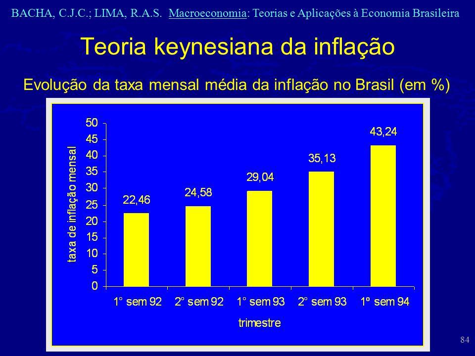 BACHA, C.J.C.; LIMA, R.A.S. Macroeconomia: Teorias e Aplicações à Economia Brasileira 84 Teoria keynesiana da inflação Evolução da taxa mensal média d