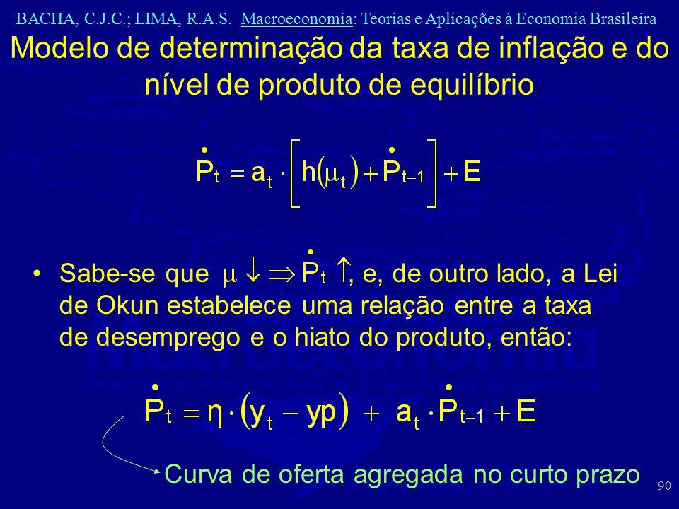 BACHA, C.J.C.; LIMA, R.A.S. Macroeconomia: Teorias e Aplicações à Economia Brasileira 90 Modelo de determinação da taxa de inflação e do nível de prod