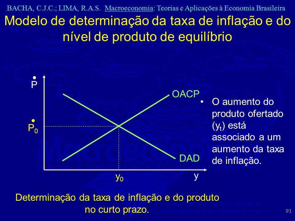 BACHA, C.J.C.; LIMA, R.A.S. Macroeconomia: Teorias e Aplicações à Economia Brasileira 91 Modelo de determinação da taxa de inflação e do nível de prod