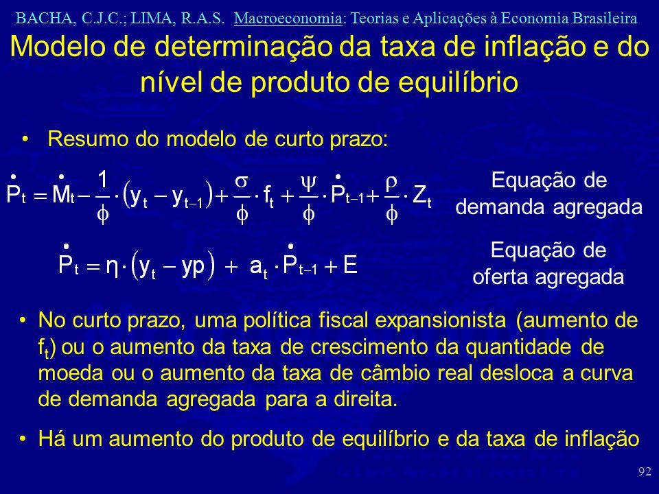 BACHA, C.J.C.; LIMA, R.A.S. Macroeconomia: Teorias e Aplicações à Economia Brasileira 92 Modelo de determinação da taxa de inflação e do nível de prod