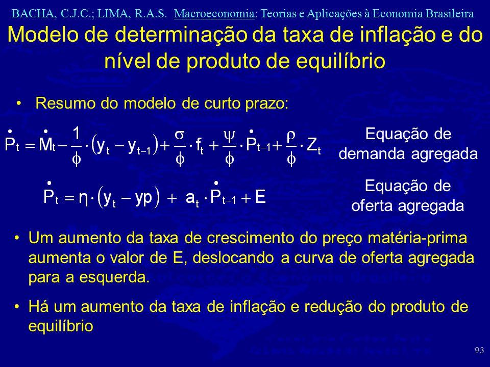 BACHA, C.J.C.; LIMA, R.A.S. Macroeconomia: Teorias e Aplicações à Economia Brasileira 93 Modelo de determinação da taxa de inflação e do nível de prod