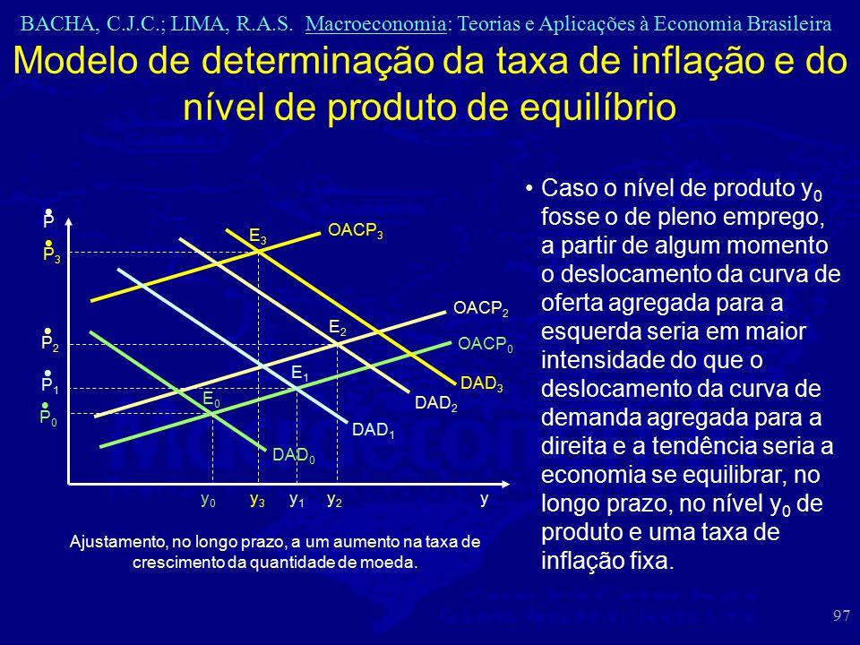 BACHA, C.J.C.; LIMA, R.A.S. Macroeconomia: Teorias e Aplicações à Economia Brasileira 97 Modelo de determinação da taxa de inflação e do nível de prod