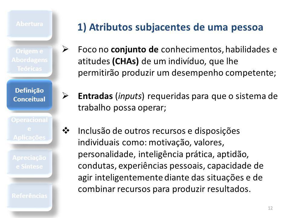 12 1) Atributos subjacentes de uma pessoa  Foco no conjunto de conhecimentos, habilidades e atitudes (CHAs) de um indivíduo, que lhe permitirão produ