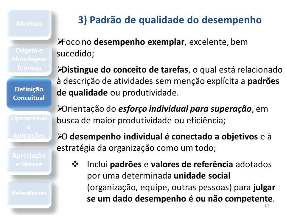 14 3) Padrão de qualidade do desempenho  Foco no desempenho exemplar, excelente, bem sucedido;  Distingue do conceito de tarefas, o qual está relaci
