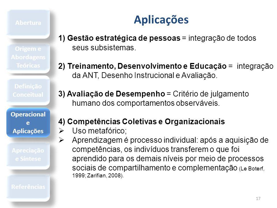 Aplicações 17 1) Gestão estratégica de pessoas = integração de todos seus subsistemas. 2) Treinamento, Desenvolvimento e Educação = integração da ANT,