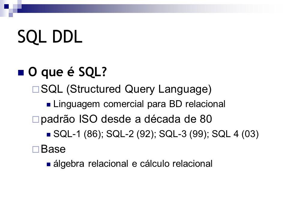 O que é SQL?  SQL (Structured Query Language) Linguagem comercial para BD relacional  padrão ISO desde a década de 80 SQL-1 (86); SQL-2 (92); SQL-3