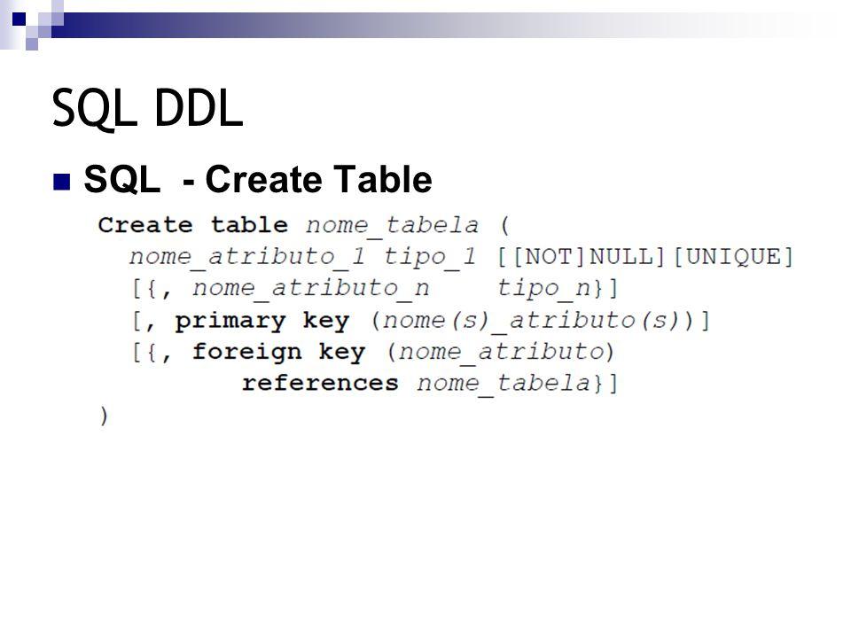 SQL DDL Criação de Tabelas