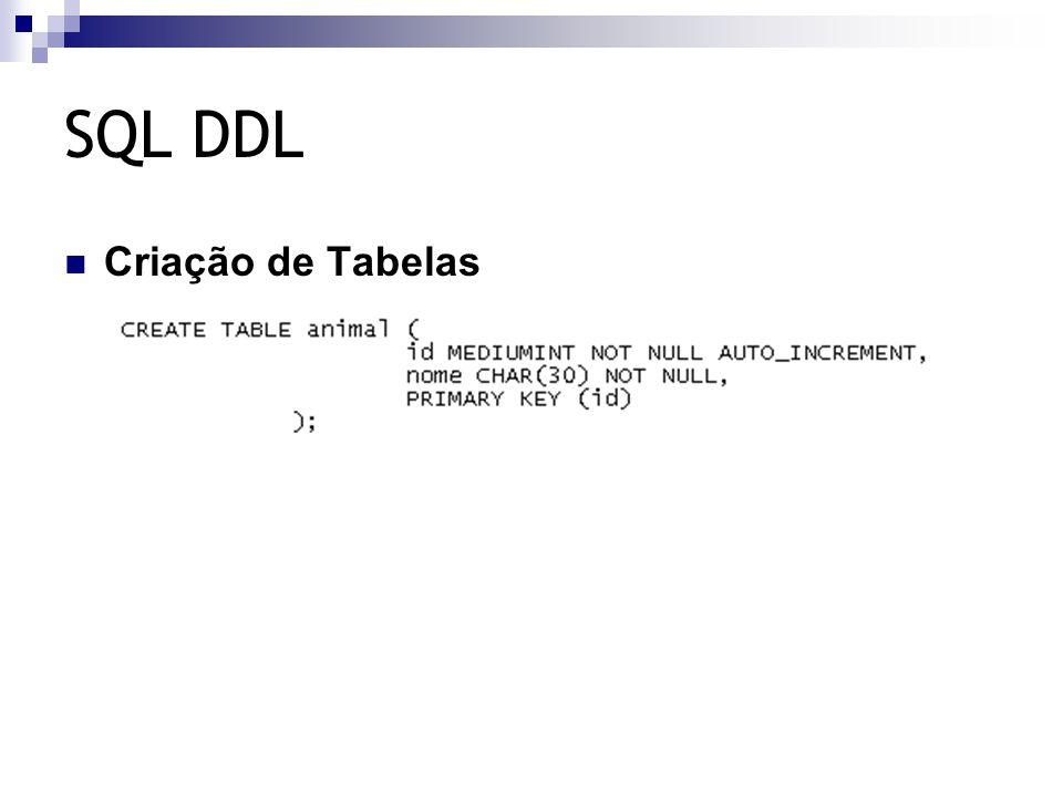 SQL DDL Criação de Tabelas com Chave-Estrangeira