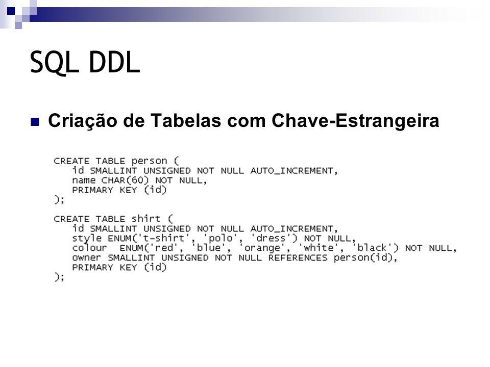 SQL DDL SQL – Alter Table