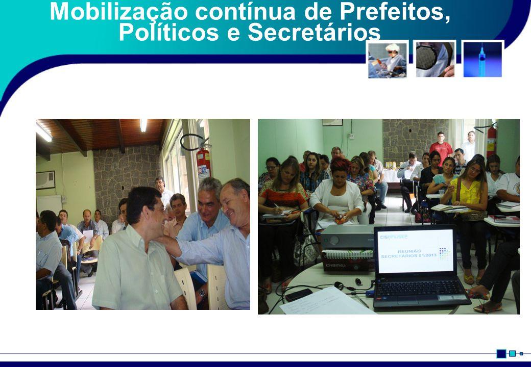 Mobilização contínua de Prefeitos, Políticos e Secretários