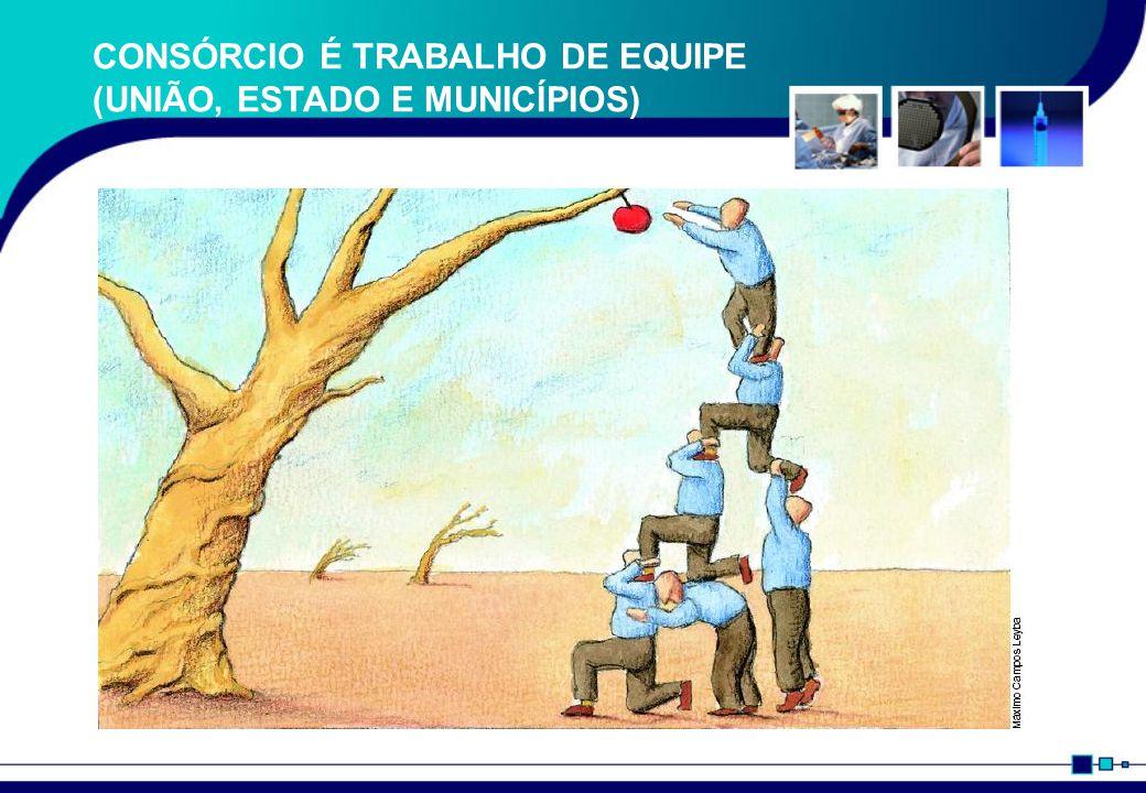 CONSÓRCIO É TRABALHO DE EQUIPE (UNIÃO, ESTADO E MUNICÍPIOS)