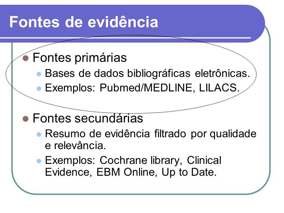 Fontes de evidência Fontes primárias Bases de dados bibliográficas eletrônicas.