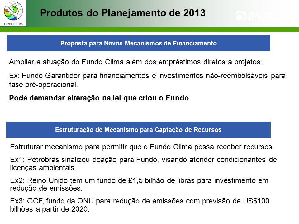 Produtos do Planejamento de 2013 Proposta para Novos Mecanismos de Financiamento Estruturação de Mecanismo para Captação de Recursos Ampliar a atuação do Fundo Clima além dos empréstimos diretos a projetos.