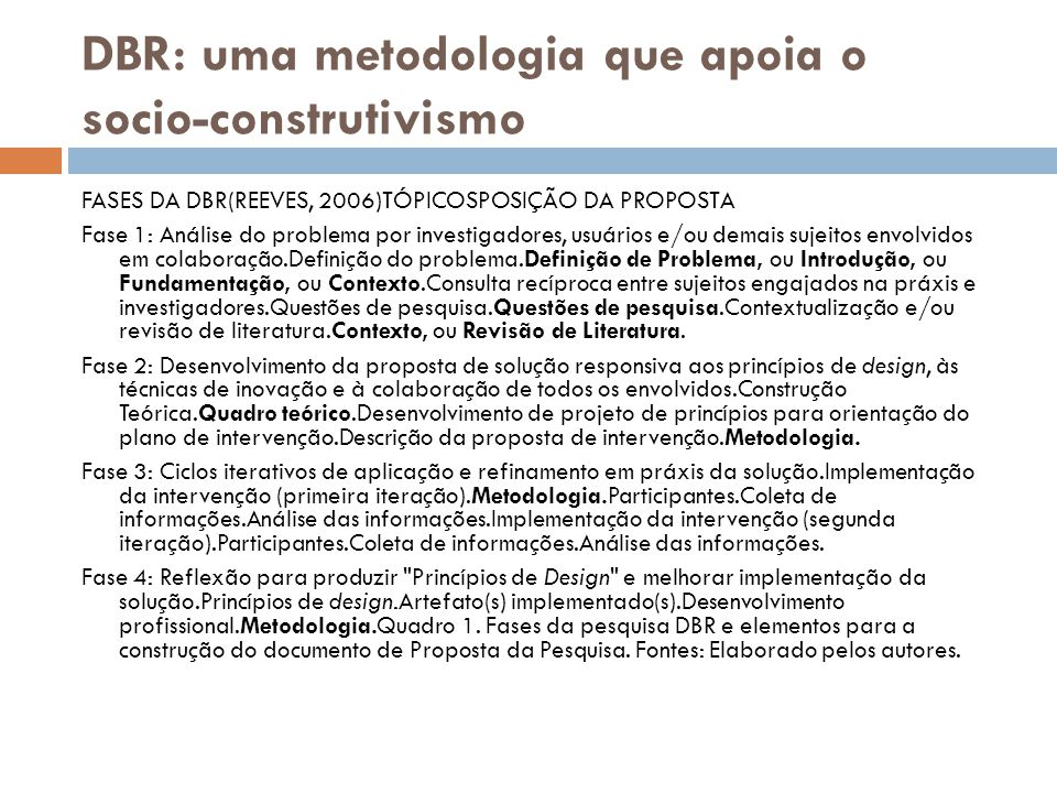 FASES DA DBR(REEVES, 2006)TÓPICOSPOSIÇÃO DA PROPOSTA Fase 1: Análise do problema por investigadores, usuários e/ou demais sujeitos envolvidos em colab