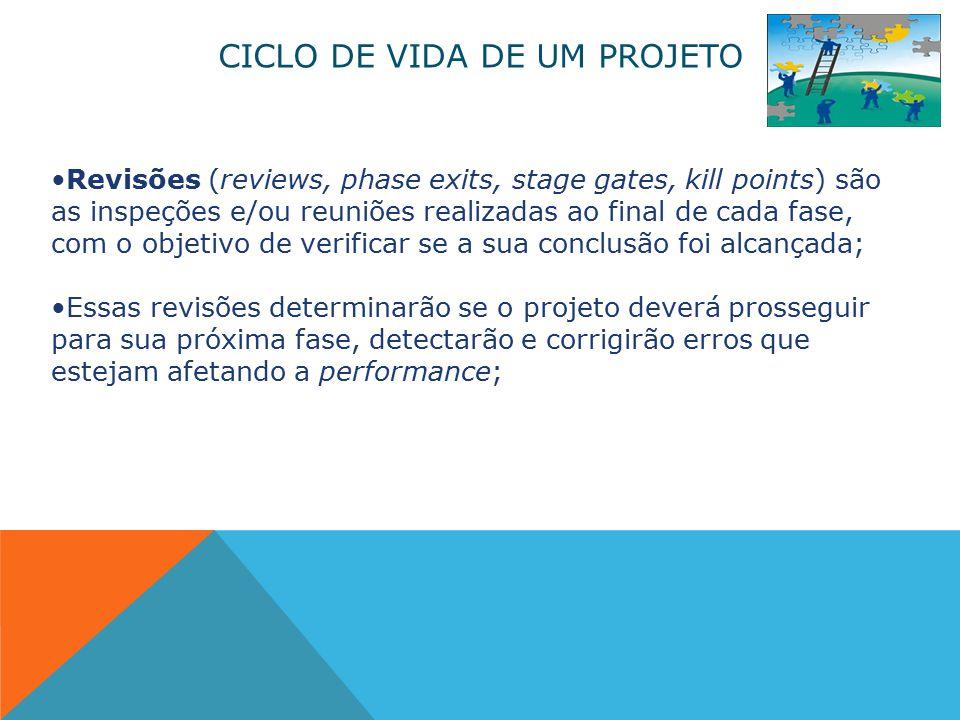 CICLO DE VIDA DE UM PROJETO Revisões (reviews, phase exits, stage gates, kill points) são as inspeções e/ou reuniões realizadas ao final de cada fase,