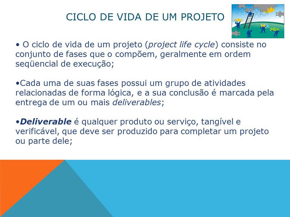 CICLO DE VIDA DE UM PROJETO O ciclo de vida de um projeto (project life cycle) consiste no conjunto de fases que o compõem, geralmente em ordem seqüen