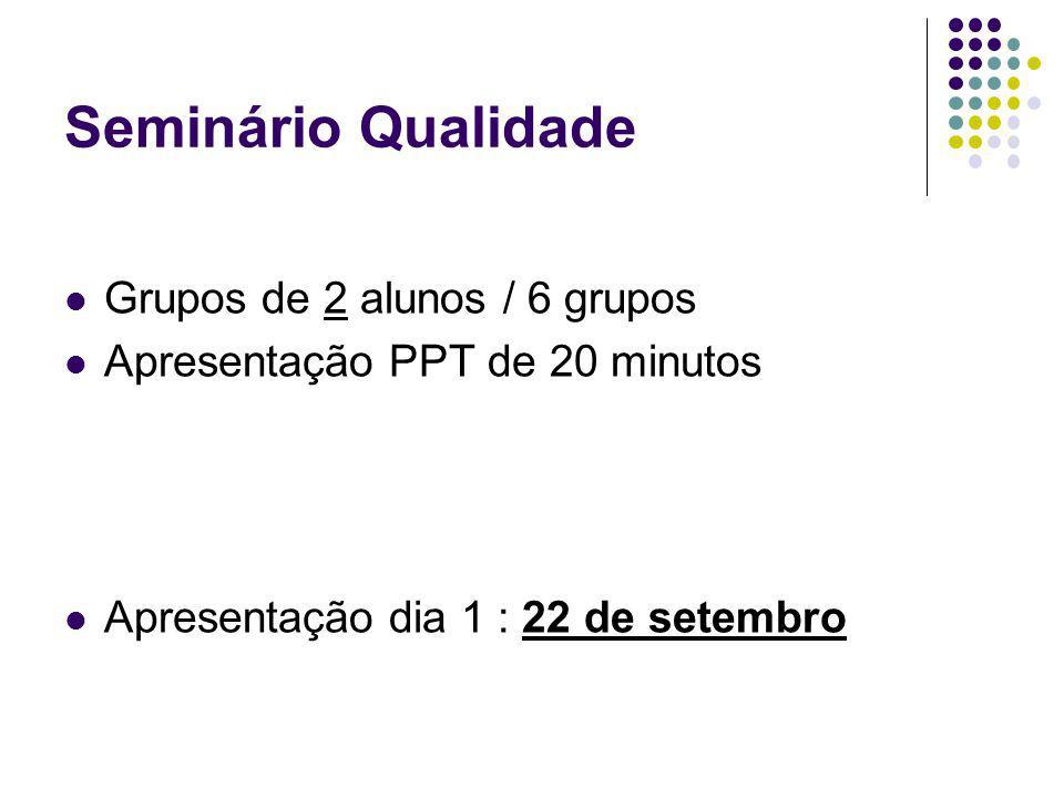 Seminário Qualidade Grupos de 2 alunos / 6 grupos Apresentação PPT de 20 minutos Apresentação dia 1 : 22 de setembro
