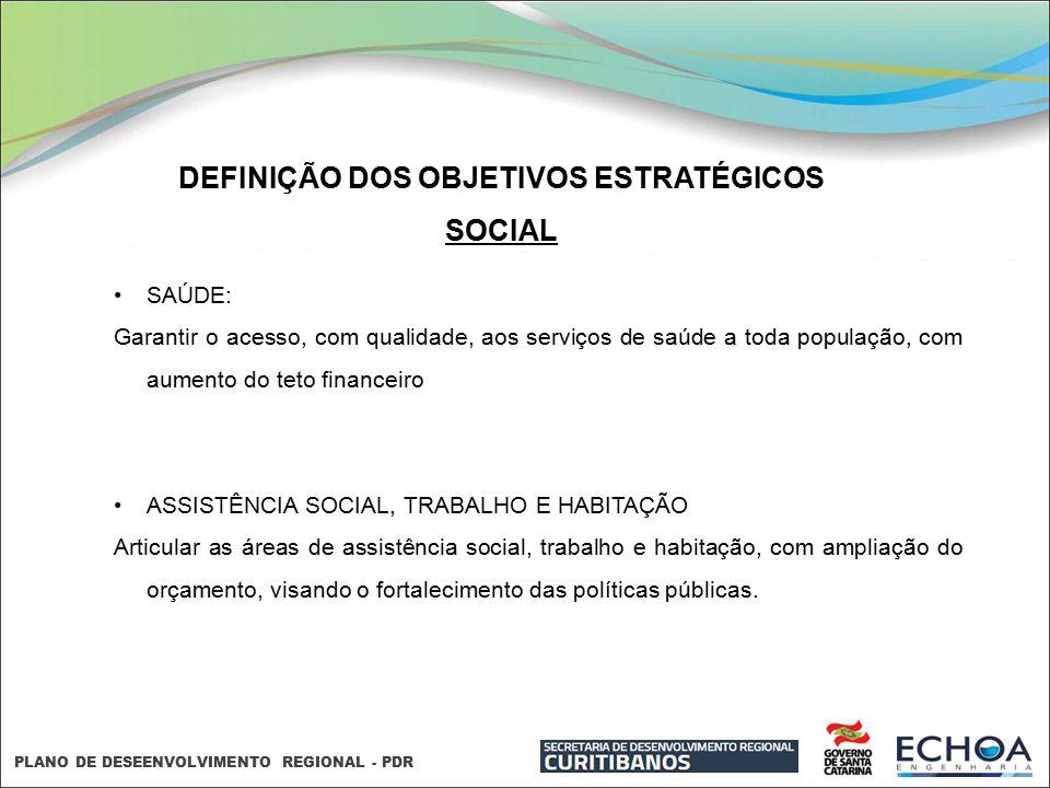 PLANO DE DESEENVOLVIMENTO REGIONAL - PDR DEFINIÇÃO DOS OBJETIVOS ESTRATÉGICOS SOCIAL SAÚDE: Garantir o acesso, com qualidade, aos serviços de saúde a
