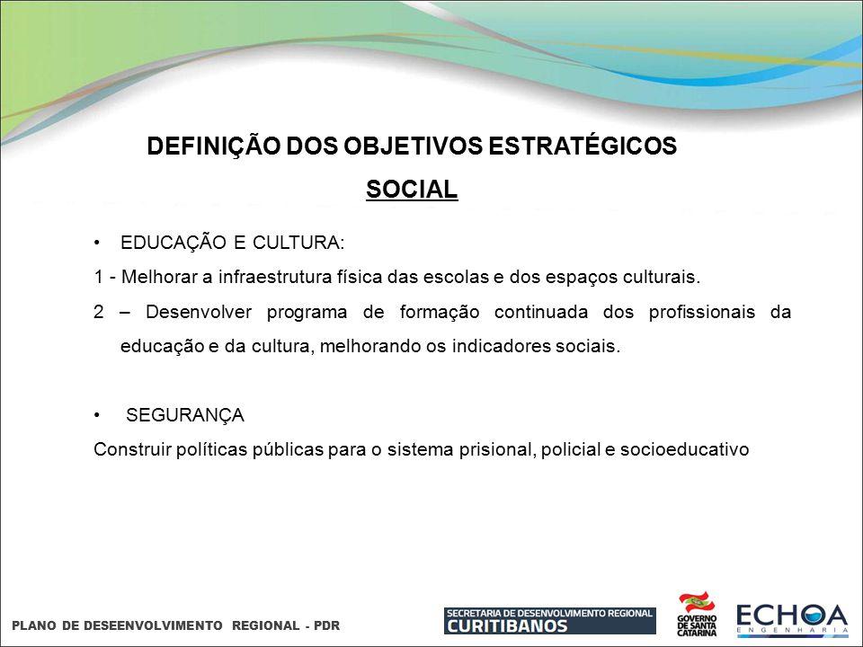 PLANO DE DESEENVOLVIMENTO REGIONAL - PDR DEFINIÇÃO DOS OBJETIVOS ESTRATÉGICOS SOCIAL EDUCAÇÃO E CULTURA: 1 - Melhorar a infraestrutura física das esco