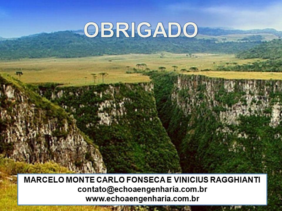 PLANO DE DESEENVOLVIMENTO REGIONAL - PDR MARCELO MONTE CARLO FONSECA E VINICIUS RAGGHIANTI contato@echoaengenharia.com.br www.echoaengenharia.com.br