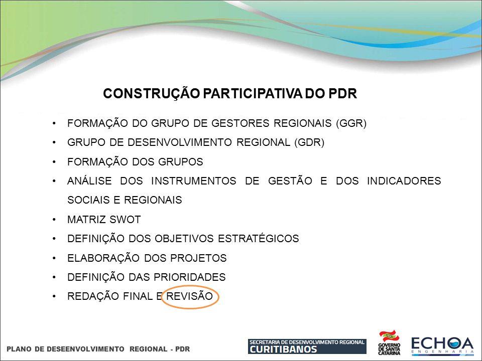 PLANO DE DESEENVOLVIMENTO REGIONAL - PDR CONSTRUÇÃO PARTICIPATIVA DO PDR FORMAÇÃO DO GRUPO DE GESTORES REGIONAIS (GGR) GRUPO DE DESENVOLVIMENTO REGION