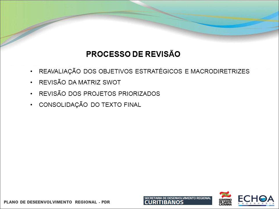PLANO DE DESEENVOLVIMENTO REGIONAL - PDR PROCESSO DE REVISÃO REAVALIAÇÃO DOS OBJETIVOS ESTRATÉGICOS E MACRODIRETRIZES REVISÃO DA MATRIZ SWOT REVISÃO D