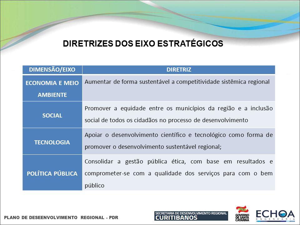 PLANO DE DESEENVOLVIMENTO REGIONAL - PDR DIRETRIZES DOS EIXO ESTRATÉGICOS DIMENSÃO/EIXODIRETRIZ ECONOMIA E MEIO AMBIENTE Aumentar de forma sustentável