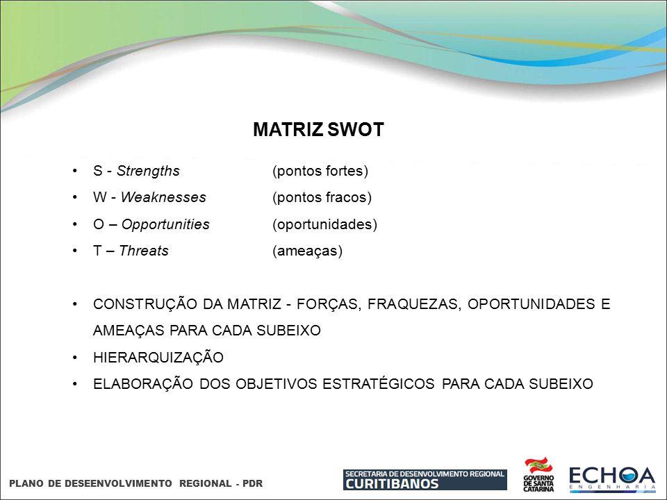 PLANO DE DESEENVOLVIMENTO REGIONAL - PDR MATRIZ SWOT S - Strengths (pontos fortes) W - Weaknesses (pontos fracos) O – Opportunities(oportunidades) T –