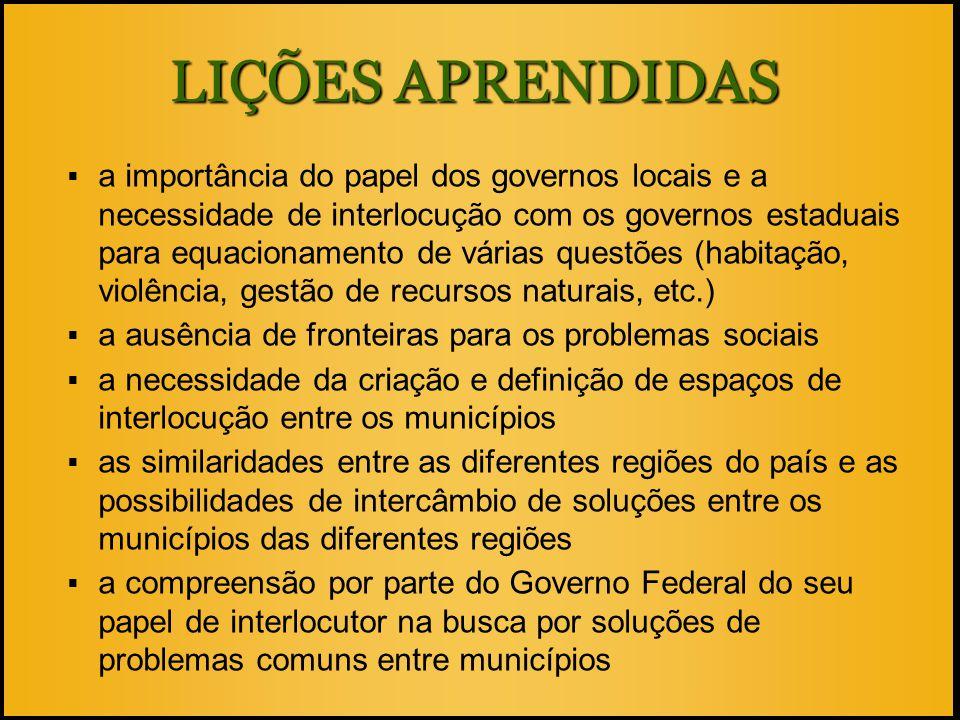 LIÇÕES APRENDIDAS  a importância do papel dos governos locais e a necessidade de interlocução com os governos estaduais para equacionamento de várias
