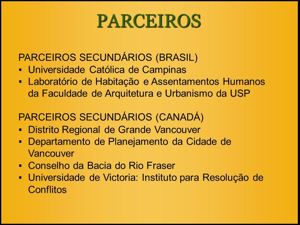 PARCEIROS PARCEIROS SECUNDÁRIOS (BRASIL)  Universidade Católica de Campinas  Laboratório de Habitação e Assentamentos Humanos da Faculdade de Arquit