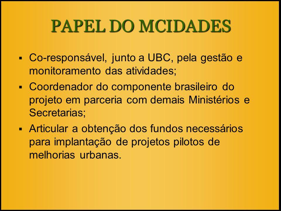 PAPEL DO MCIDADES  Co-responsável, junto a UBC, pela gestão e monitoramento das atividades;  Coordenador do componente brasileiro do projeto em parc