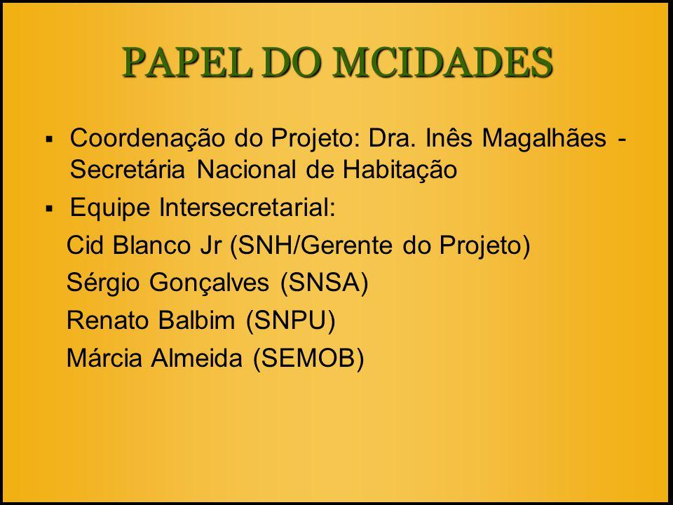 PAPEL DO MCIDADES  Coordenação do Projeto: Dra. Inês Magalhães - Secretária Nacional de Habitação  Equipe Intersecretarial: Cid Blanco Jr (SNH/Geren