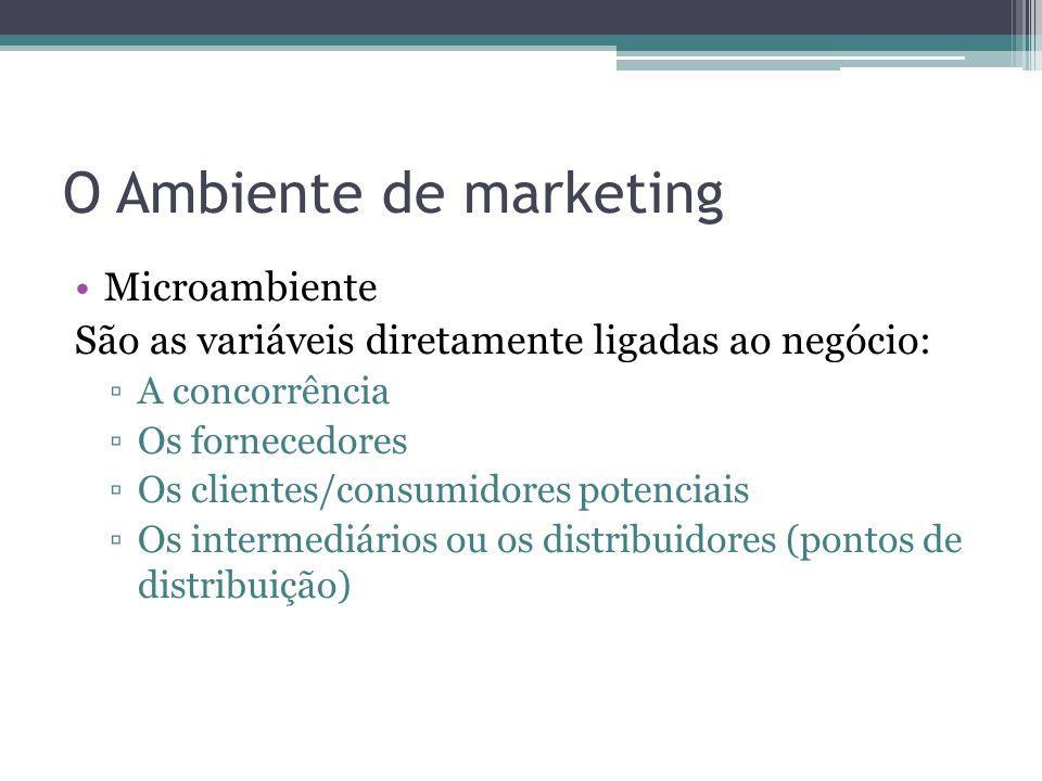 O Ambiente de marketing Microambiente São as variáveis diretamente ligadas ao negócio: ▫A concorrência ▫Os fornecedores ▫Os clientes/consumidores pote